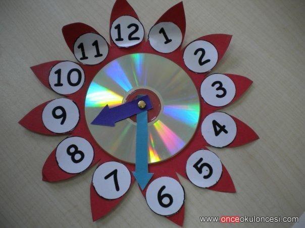 CD'den Saat - Önce Okul Öncesi Ekibi Forum Sitesi - Biz Bu İşi Biliyoruz