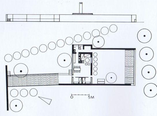roland-rainer-st-margarethen plan