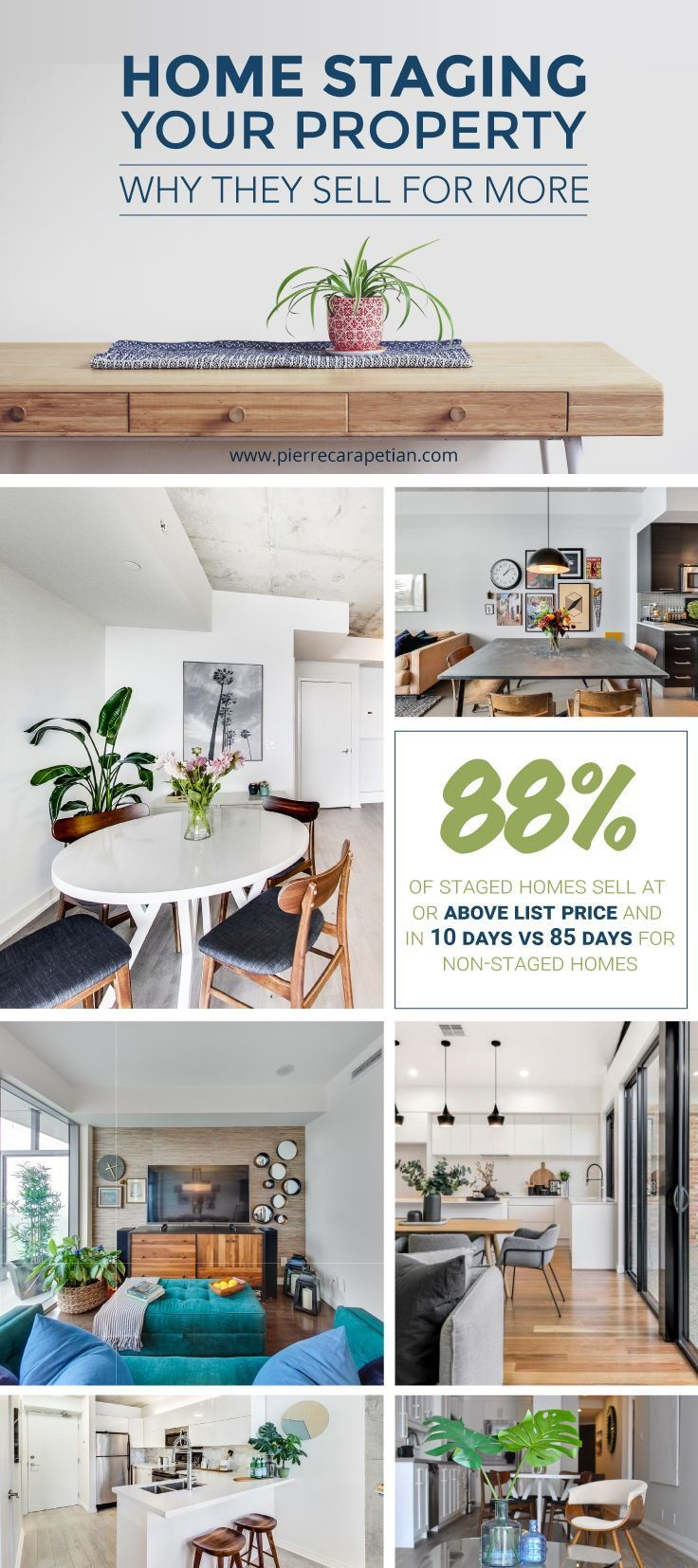 Home Staging Toronto Properties Why They Sell For More
