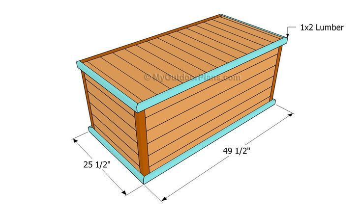 Step by step deck box plans