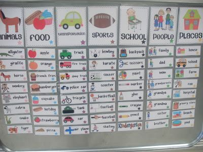 Little Minds at Work: Word Wall Display