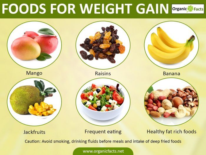 Pin On Lifting And Weight Gain Foods