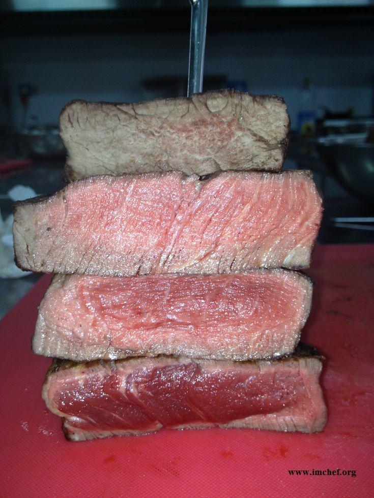 puntos de coccion en carnes rojas imchef Laboratorio de puntos de cocción en carnes rojas