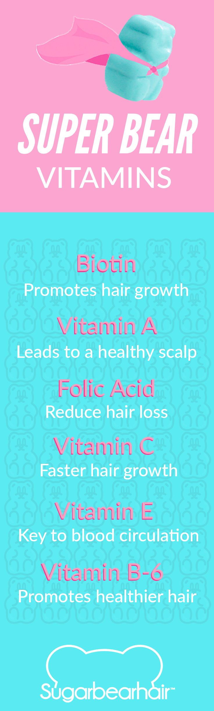 Sugar Bear Hair gummy vitamins not only help you grow strong and healthy locks but they taste incredible! Start your 30-day trial today and see the results for yourself!