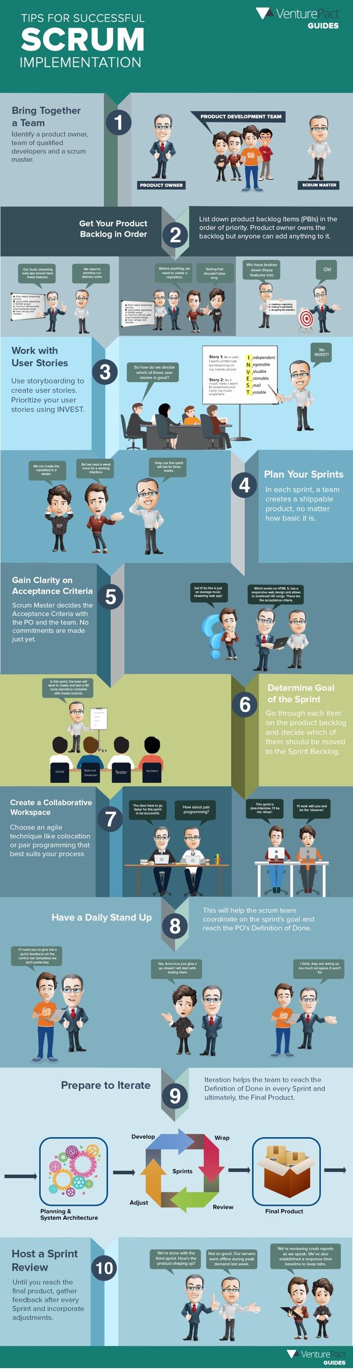 10 Tip Sukses Implementasi SCRUM [INFOGRAFIS]