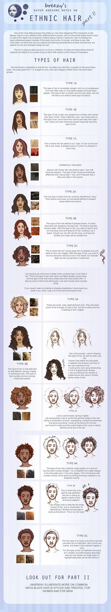 Tutorial: Drawing Ethnic Hair by wingedtwilight on DeviantArt