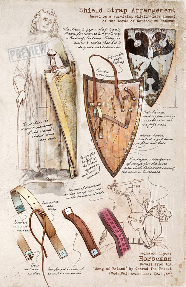 "Page from the book ""Advent of the Medieval Sword"", focusing on sword & shield in the Early and High Middle Ages. <http://www.dimicator.com/contact/>."