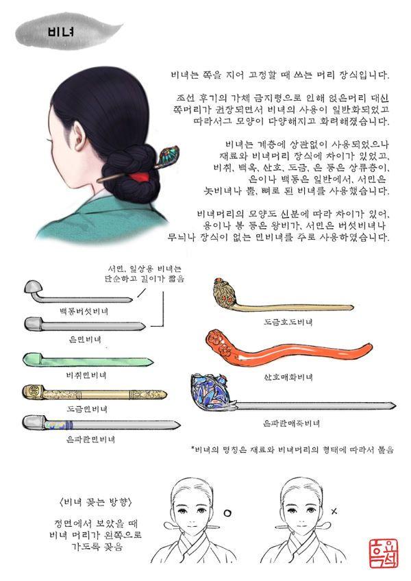 기다려주셔서 감사합니다! ^^ 참고문헌 - 우리옷과 장신구(2003) 이경자 한국복식사전(2015)/강순제 외