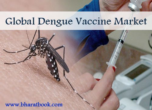 Dengue fever or breakbone fever is caused by four distinct, virus serotypes, which are transmitted to humans by Aedes aegypti mosquito. Dengue fever is epidemic in several countries of Asia-pacific and Latin America region.