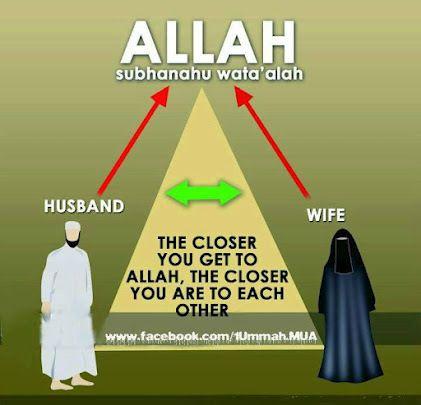 The closer you get to Allah.....Subhan'Allah