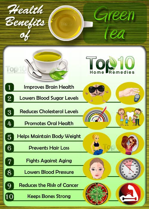 Fights Against Aging The antioxidants, especially those known as polyphenols, in green tea help protect the skin from harmful free radicals. In fact, polyphenols help fight against various signs of aging, promote longevity, and treat skin diseases. Also, the high levels of oligomeric proanthocyanidins in green tea are thought to help