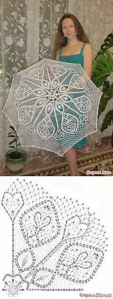 Зонт крючком - Все в ажуре... (вязание крючком) - Страна Мам