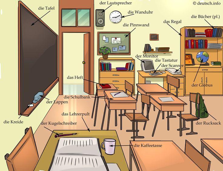 das klassenzimmer deutsch wortschatz pinterest. Black Bedroom Furniture Sets. Home Design Ideas