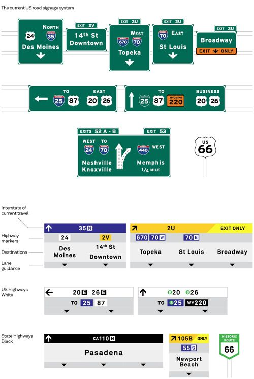 Redesigned road signage from Manual