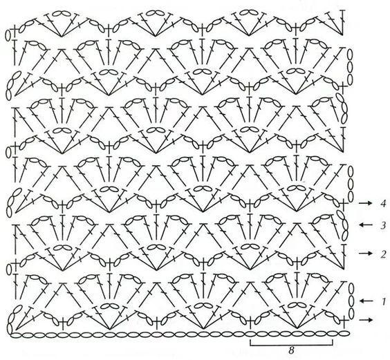 Shell chart (double?)