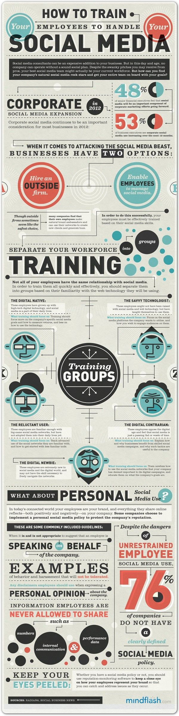 Train employees to handle social media infographic. I relish the challenge of a contrarian!