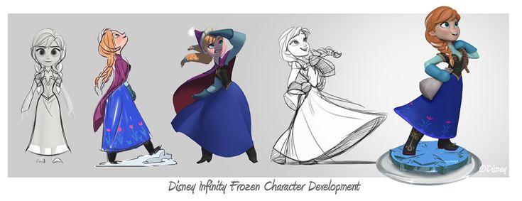 Disney Infinity - Anna Concept Art