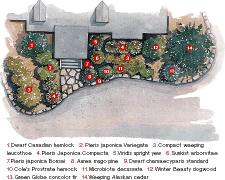 1000 ideas about foundation planting on pinterest front for Foundation planting plans