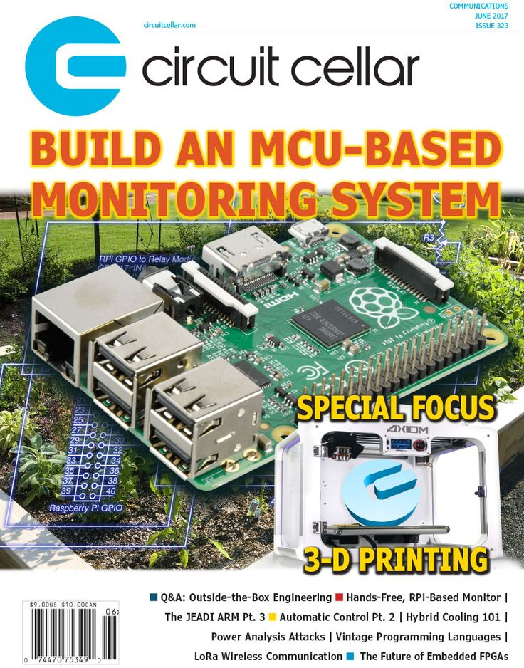 The Raspberry Pi is a computer with no casing, no keyboard, no hard disk and no screen. Despite all that, it's taking the world by storm! Get your free Raspberry Pi poster now, courtesy of Elektor, RS Components, and CC! Go ahead: download, print, and then enjoy! Free Raspberry Pi Poster RASPBERRY PI ESSENTIALS Model A has 256-MB RAM, one USB port, and no Ethernet port (network connection). Model B has 512-MB RAM, two USB ports, and an Ethernet port. The Raspberry Pi Model B, revision 2…