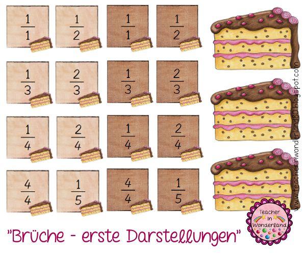 """Teacher In Wonderland: """"Brüche -  erste Darstellungen"""""""