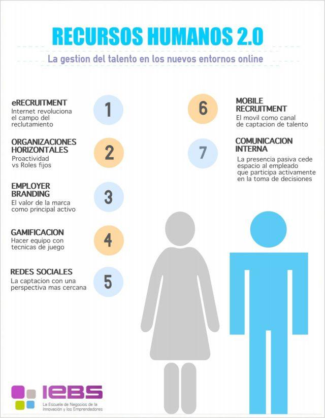 Recursos Humanos 2.0 #infografia
