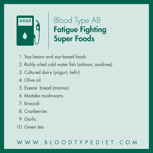 ab blood group diet lose weight
