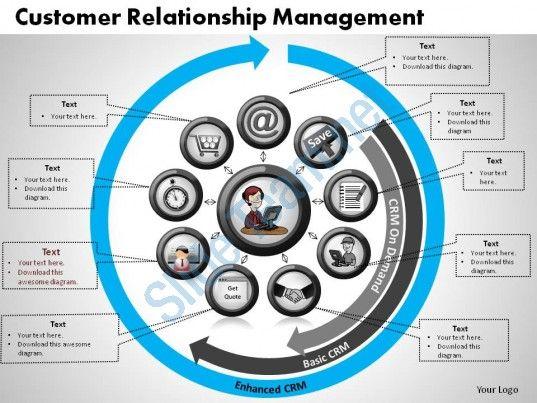 85 best Work Presentation Ideas images on Pinterest Charts - business presentation