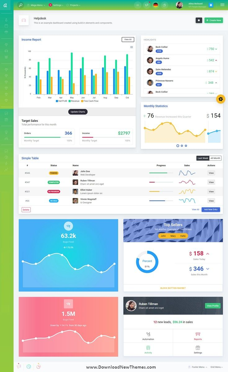 ArchitectUI - Vue js Bootstrap Admin UI Dashboard Template | Best