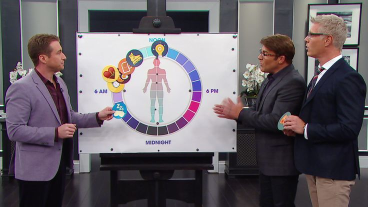Bryce Wylde shows Steven Sabados and Chris Hyndman a board of the Body Clock