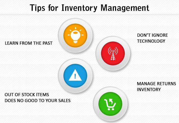 Tips for effective inventory management for ecommerce website owners…during this holiday season!