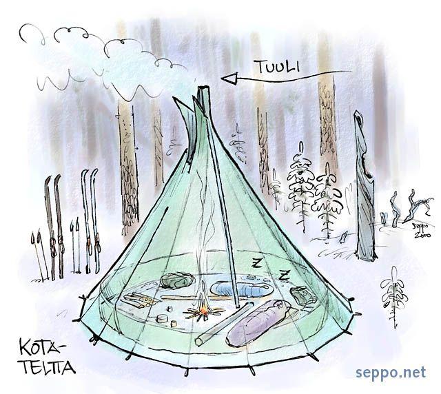 Talviretki – kotateltta yöpymispaikkana, keywords:  kotateltta retki hiihto retkeily yöpyminen talvi leirituli nuotio leiriytyminen makuupussi yö savuaukko tuulensuunta männikkö kelo piirros