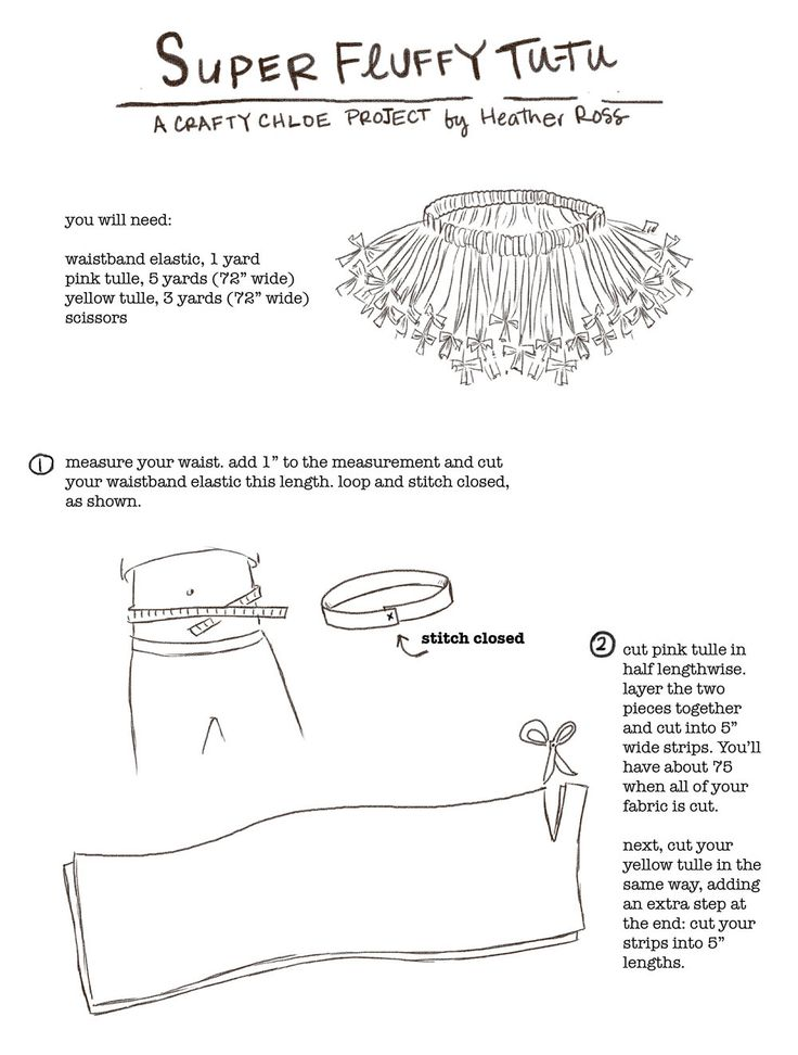 how to make a tutu. Could be fun for like a Halloween costume, or if anyone has a daughter that's taking ballet :)