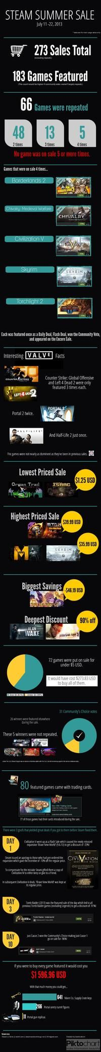 52 best Indie games images on Pinterest Videogames, Indie games - press release template sample