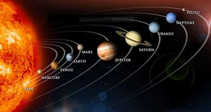 When it comes to both mass and volume, the smallest and largest planets in the solar system are Mercury and Jupiter, respectively.