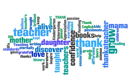 In honor of National Teacher Day this May, we asked our Twitter followers to tweet a line about their favorite teacher using #thankateacher, or, if they are a teacher, to tell us why they teach. This word cloud shows the highlights!