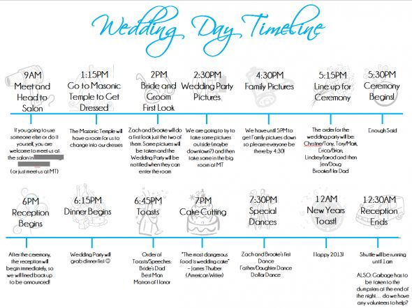 wedding day itinery