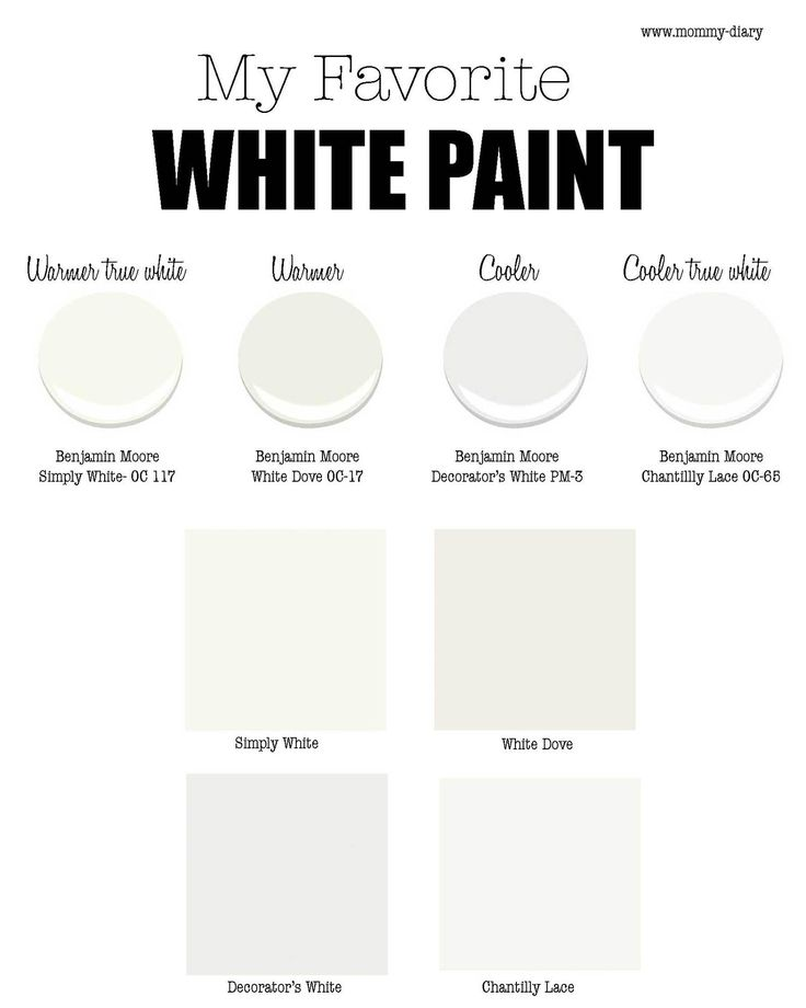 My Favorite White Paint For Walls- Part 1 — Benjamin Moore's Simply White, White Dove, Decorator's White, Chantilly Lace Review