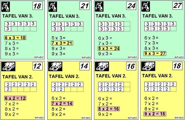 Tafelkwartet deel 3