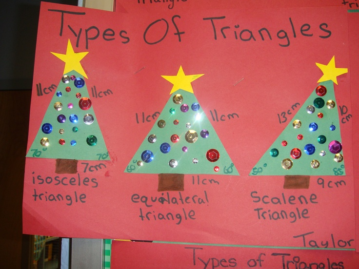 Math Activity; Create Christmas trees using the different types of triangles and then they were able to be decorated.