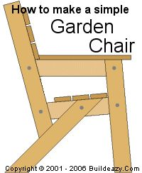 This garden chair is an extremely simple design and is probably one of the easier chairs to construct. Building this garden chair merely requires that you cut and drill all the pieces of lumber according to the detailed plans provided and then assemble all the pieces.