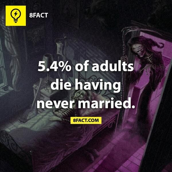 Single in the womb, single till the tomb. #8fact #ForeverAlone