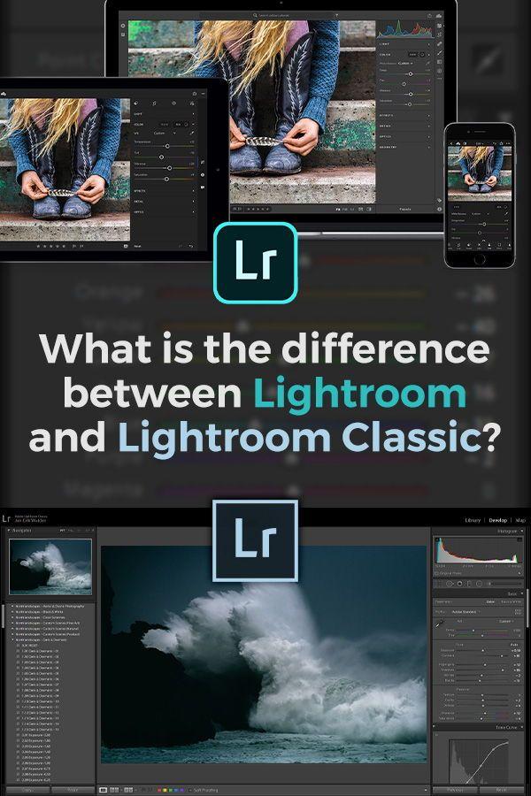 Lightroom organization best practices