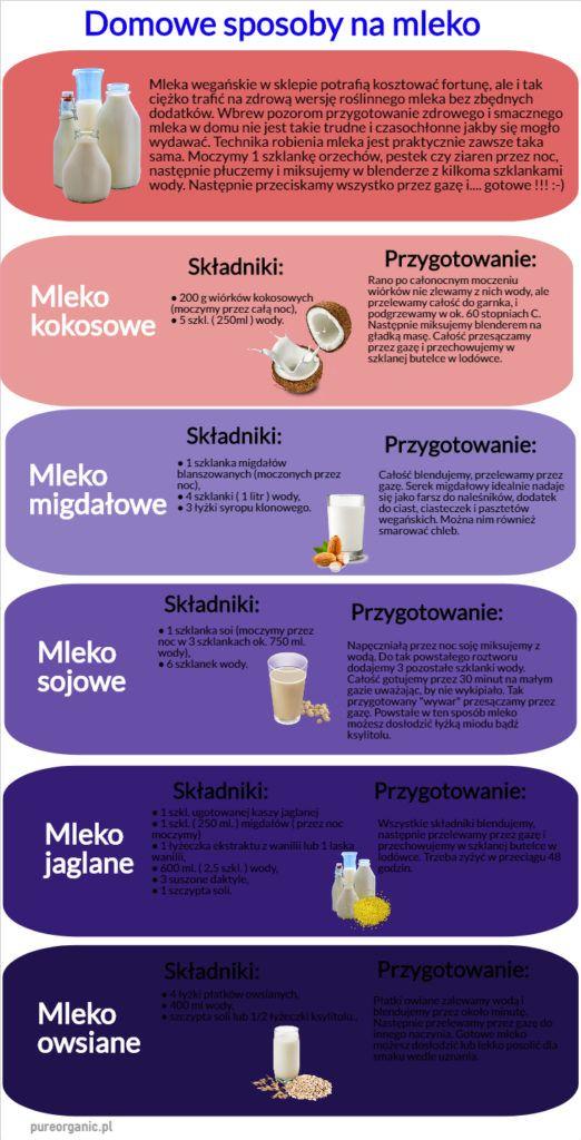Przepisy na różnego rodzaju mleka, które każdy z nas może zrobić w domu.  mleko domowe #mleko #domowemleko #zdrowie #zdrowemleko
