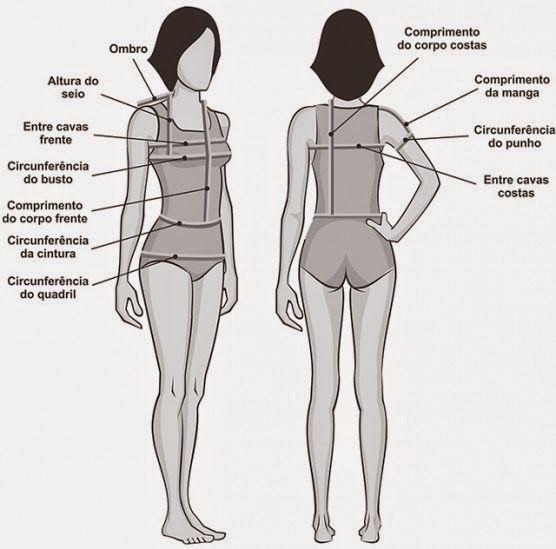 Moda By Nill: Molde base da blusa com pence