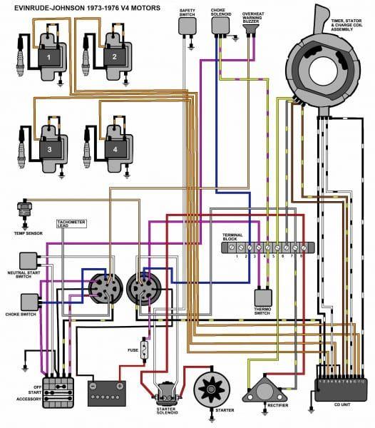 evinrude power pack wiring diagram diagram diagram, boat wiring Gravely Wiring Diagrams