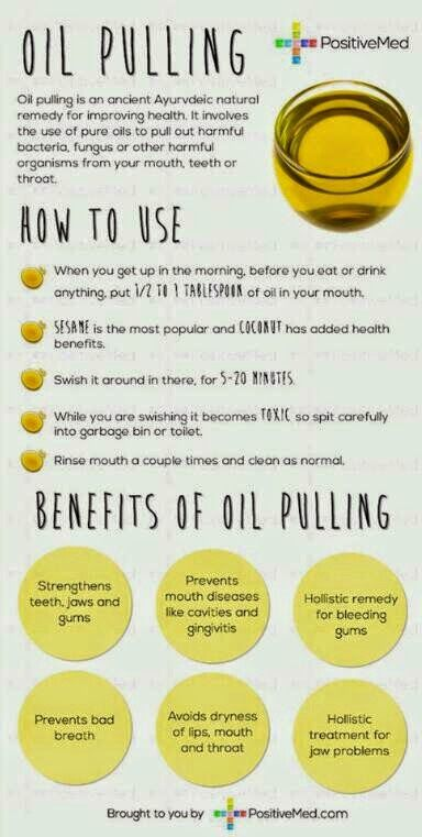 Lilia's Healthbook: Discovering Health + Wellness: Oil Pulling