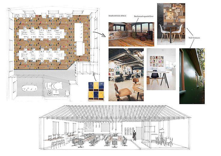 Final plan for the modern office design Leeds   Redesign Blog