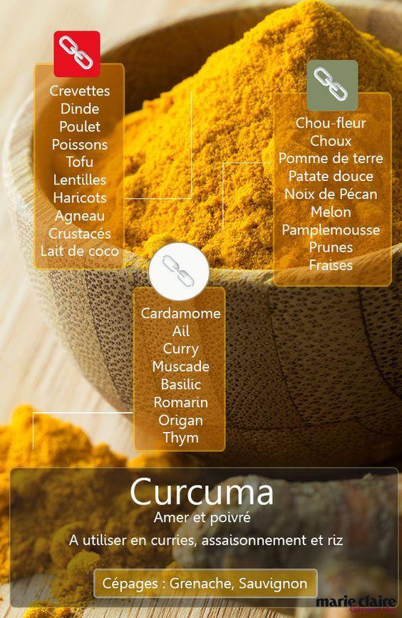 Vous ne douterez jamais de la couleur de vos plats en utilisant le curcuma !: