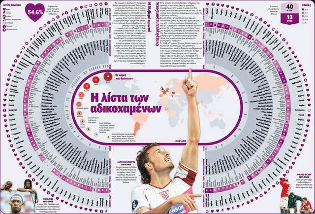 Players who lost their lives on the pitch by konstantinos_ant, via Flickr
