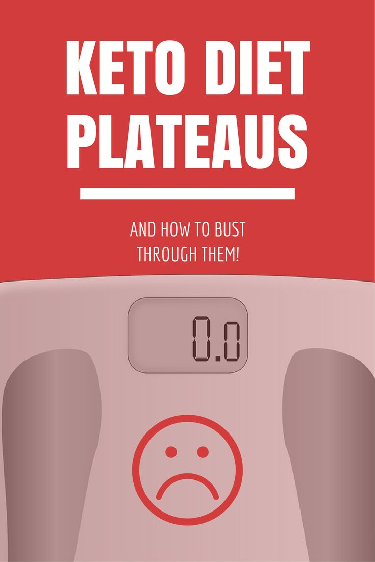 Keto Diet Plan: The science about why plateaus happen on the keto diet and tips on how to break …